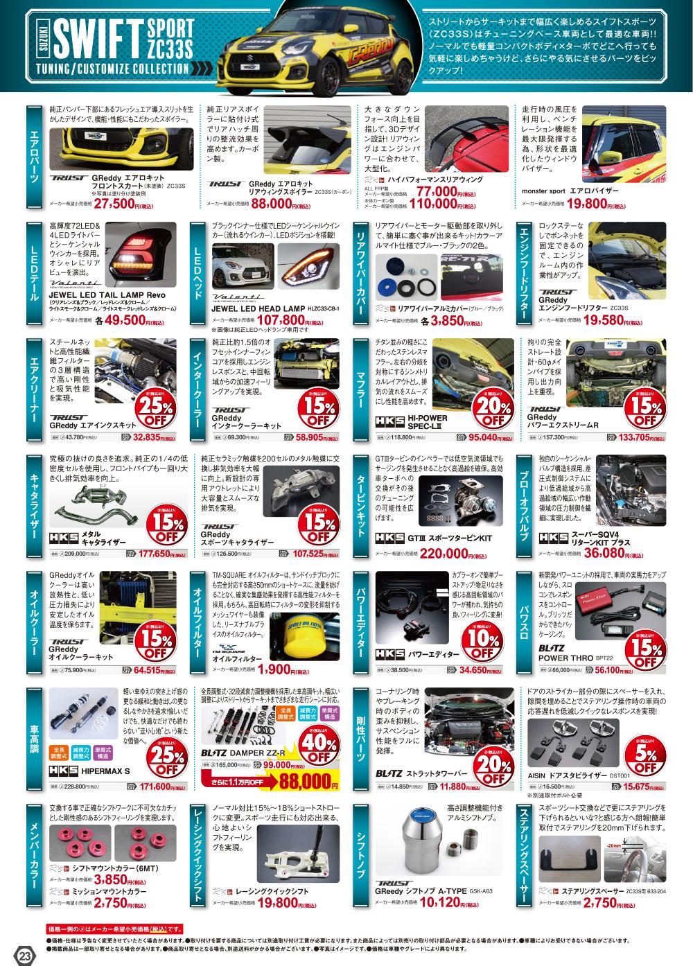 オートバックス_ヒートアップキャンペーン_SUZUKI スイフトスポーツZC33S